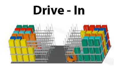 Drive-In Racking - NFI