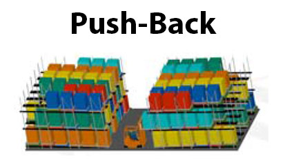 Push-Back Racking - NFI