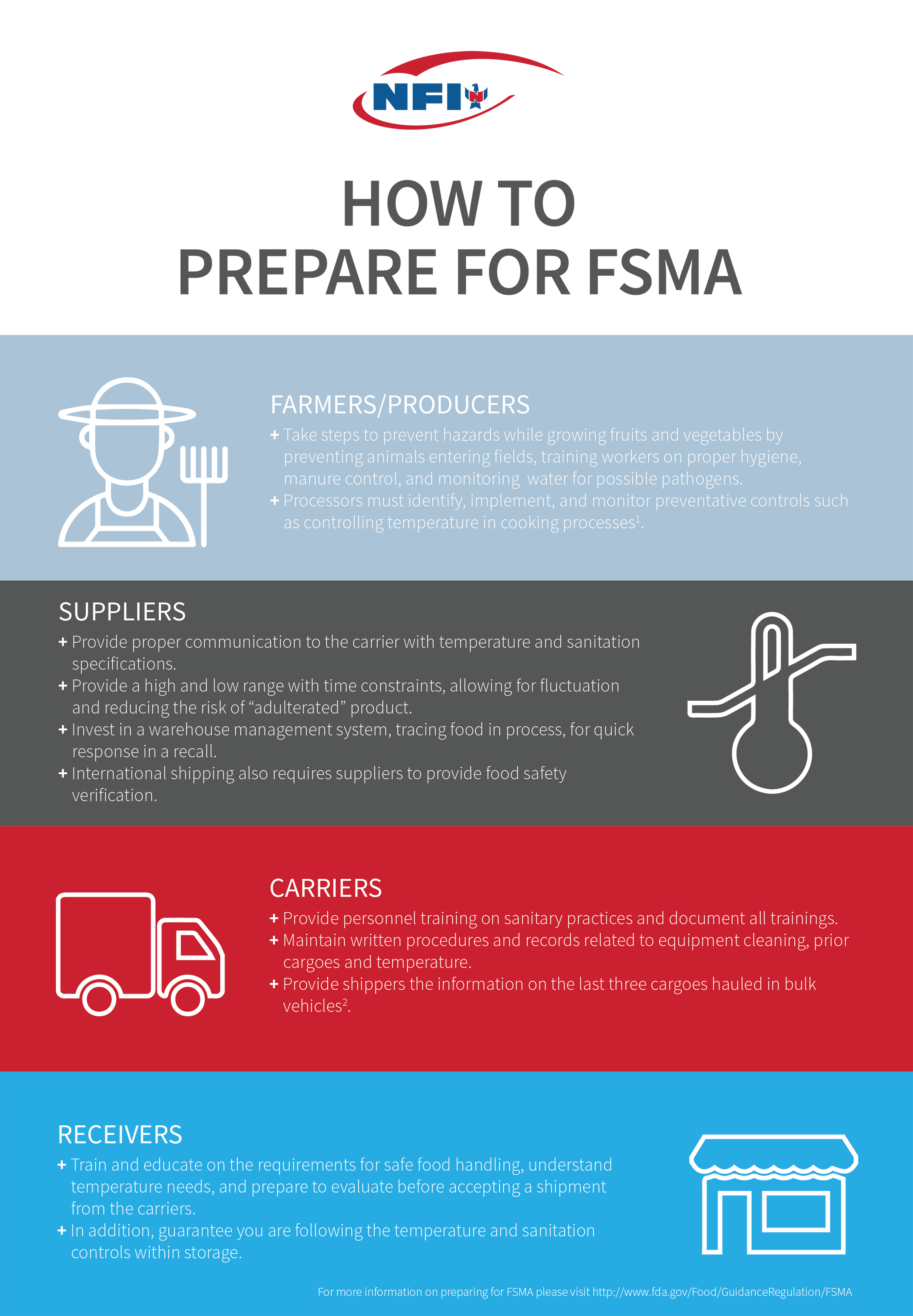 article fsma avoid compliance cops